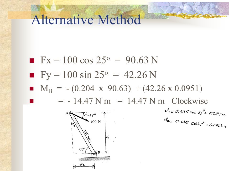 Alternative Method Fx = 100 cos 25o = 90.63 N