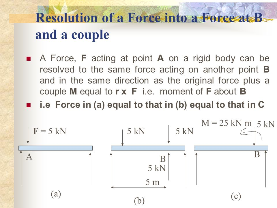 Resolution of a Force into a Force at B and a couple