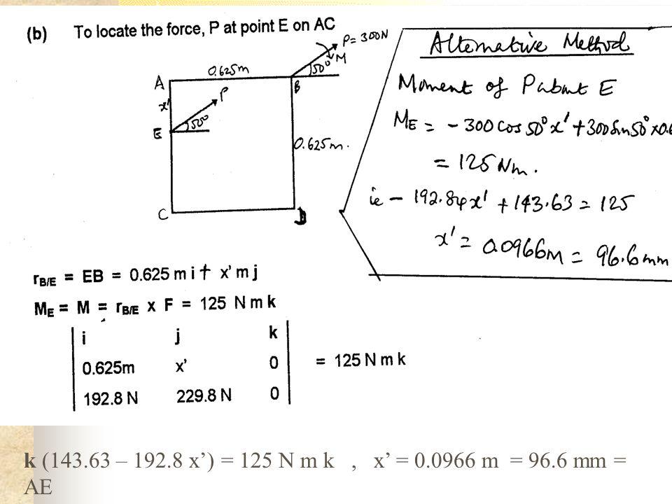 k (143.63 – 192.8 x') = 125 N m k , x' = 0.0966 m = 96.6 mm = AE
