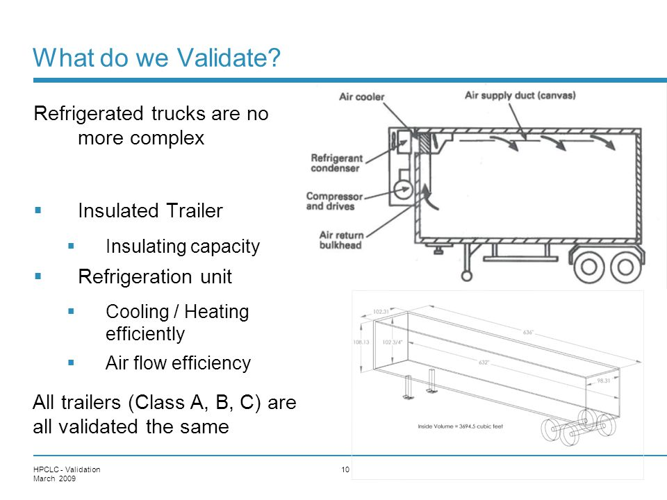 What do we Validate Refrigerated trucks are no more complex