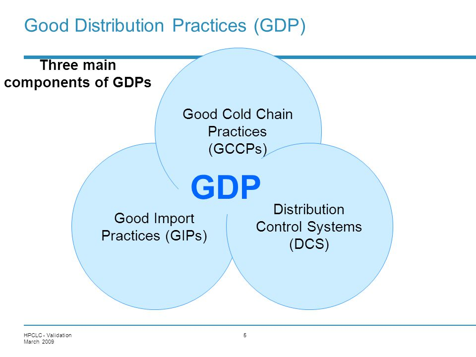 GDP Good Distribution Practices (GDP) Three main components of GDPs
