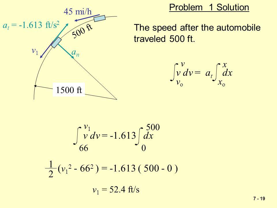 v dv = at dx v dv = -1.613 dx 1 (v12 - 662 ) = -1.613 ( 500 - 0 ) 2