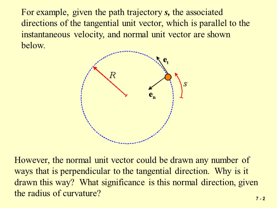 For example, given the path trajectory s, the associated directions of the tangential unit vector, which is parallel to the instantaneous velocity, and normal unit vector are shown below.