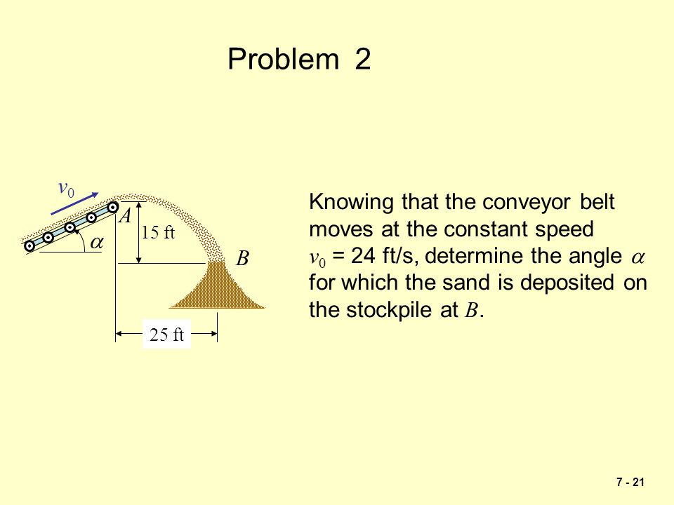 Problem 2 A a v0 B Knowing that the conveyor belt