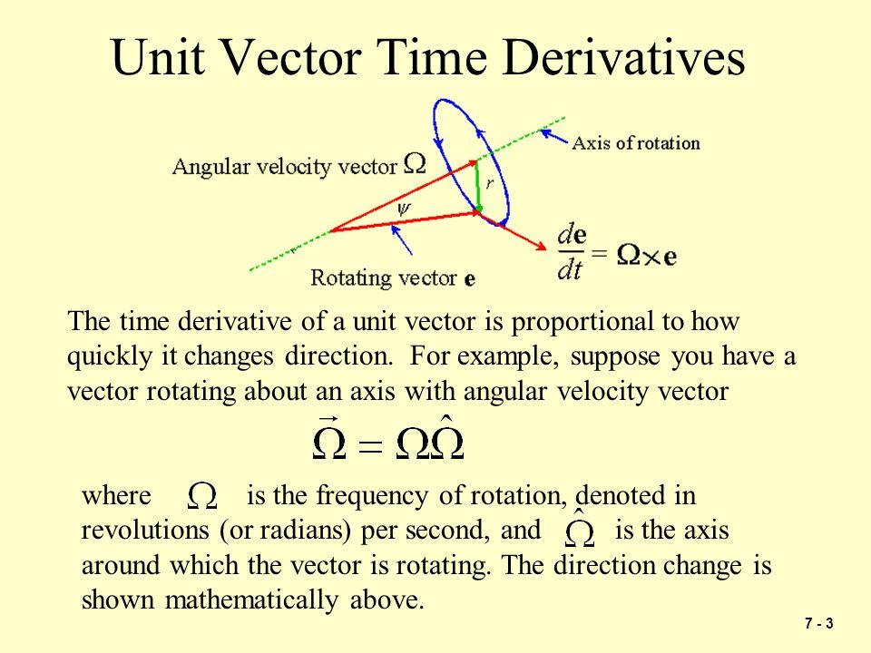 Unit Vector Time Derivatives