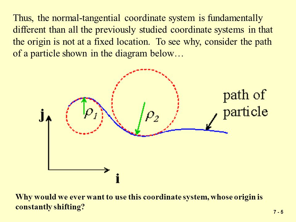 Thus, the normal-tangential coordinate system is fundamentally different than all the previously studied coordinate systems in that the origin is not at a fixed location. To see why, consider the path of a particle shown in the diagram below…