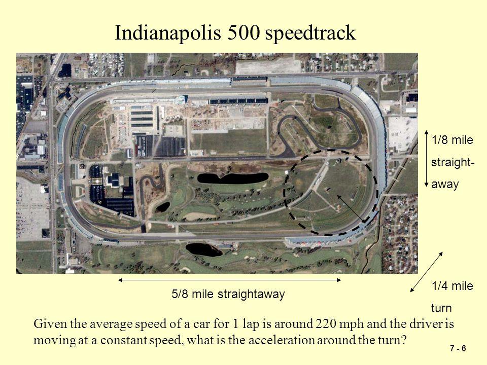 Indianapolis 500 speedtrack