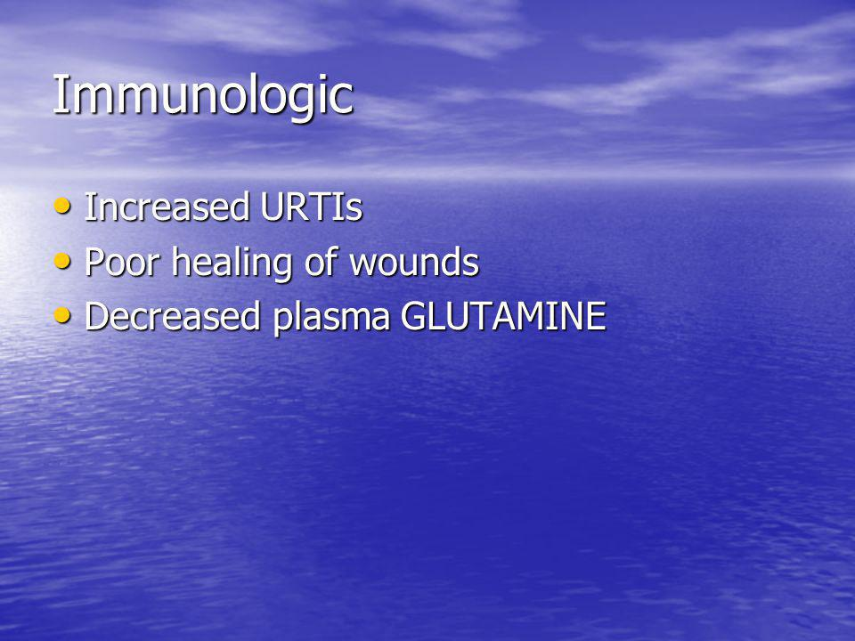 Immunologic Increased URTIs Poor healing of wounds
