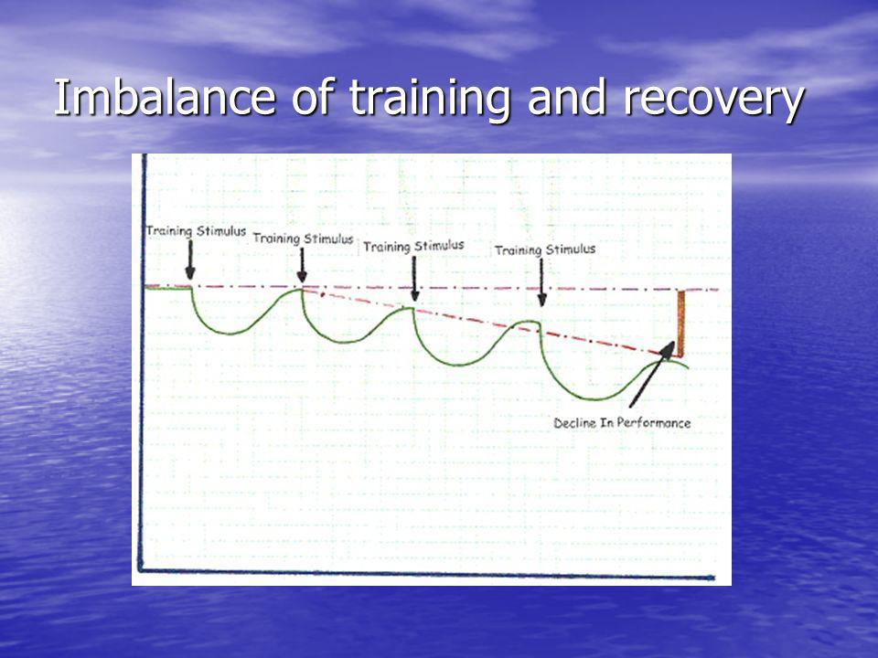Imbalance of training and recovery