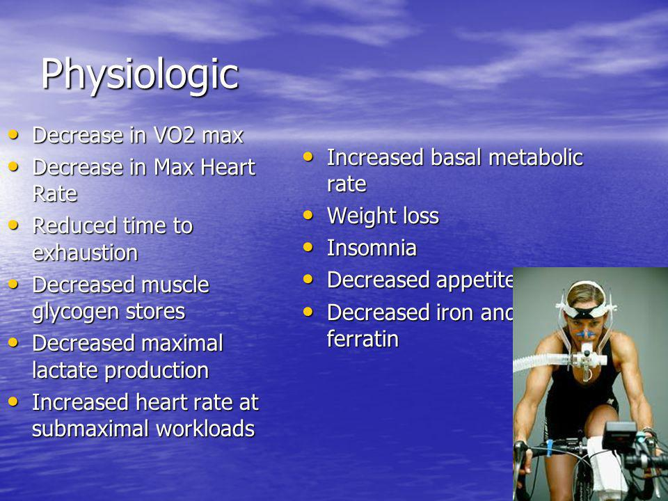 Physiologic Decrease in VO2 max Decrease in Max Heart Rate