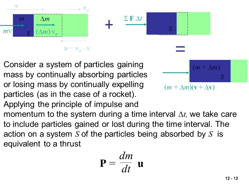dm dt P = u Consider a system of particles gaining