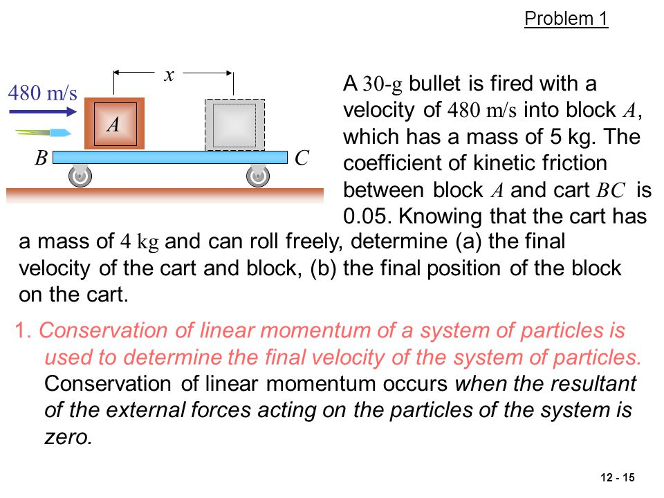 1. Conservation of linear momentum of a system of particles is