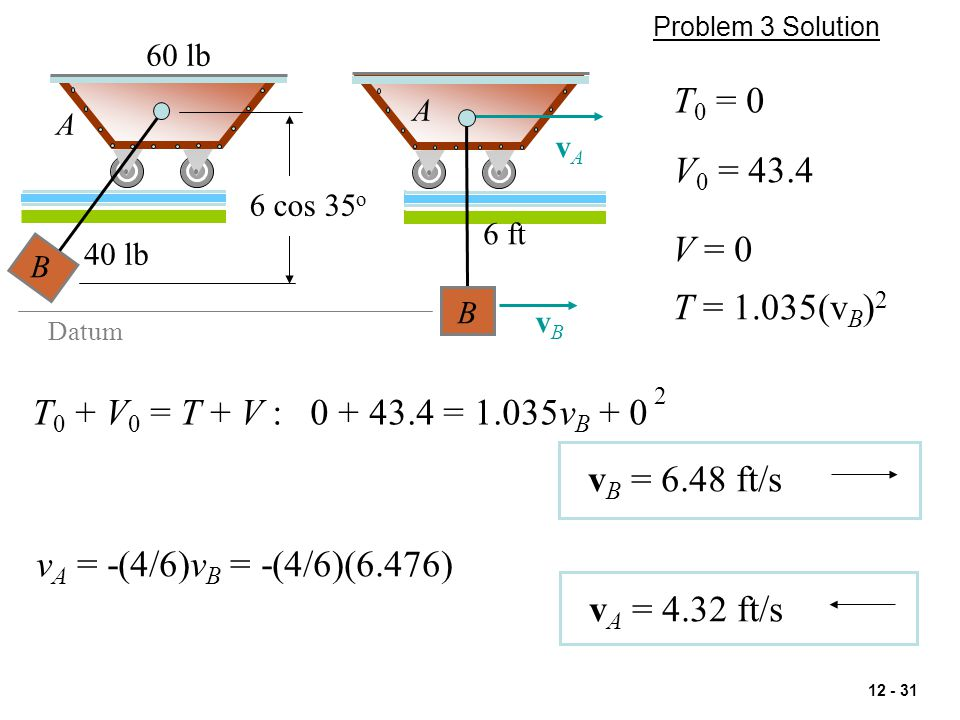 Problem 3 Solution 60 lb. T0 = 0. A. A. vA. V0 = 43.4. 6 cos 35o. 6 ft. V = 0. 40 lb. B. T = 1.035(vB)2.