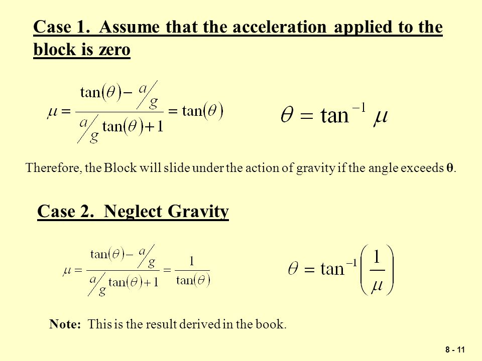 Case 1. Assume that the acceleration applied to the block is zero