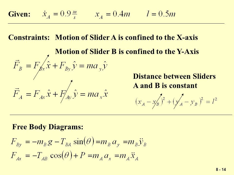 Given: Constraints: Motion of Slider A is confined to the X-axis. Motion of Slider B is confined to the Y-Axis.