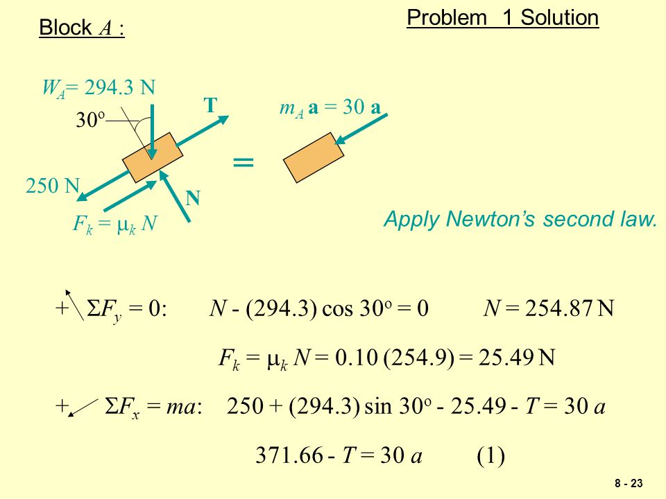 Problem 1 Solution Block A : WA= 294.3 N. T. mA a = 30 a. 30o. = 250 N. N. Fk = mk N. Apply Newton's second law.
