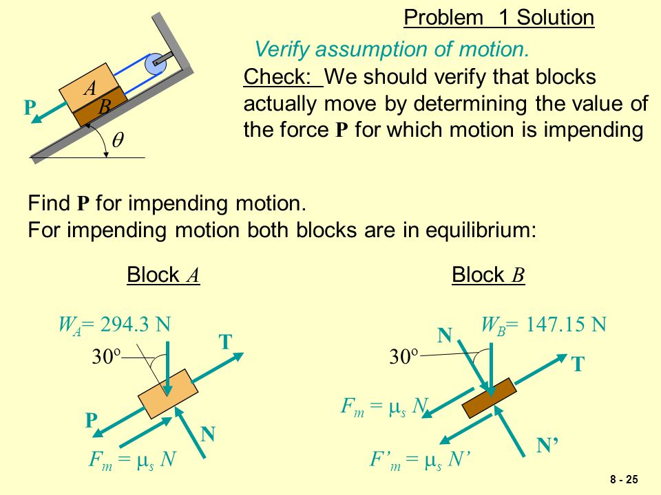 Problem 1 Solution P. q. A. B. Verify assumption of motion. Check: We should verify that blocks.