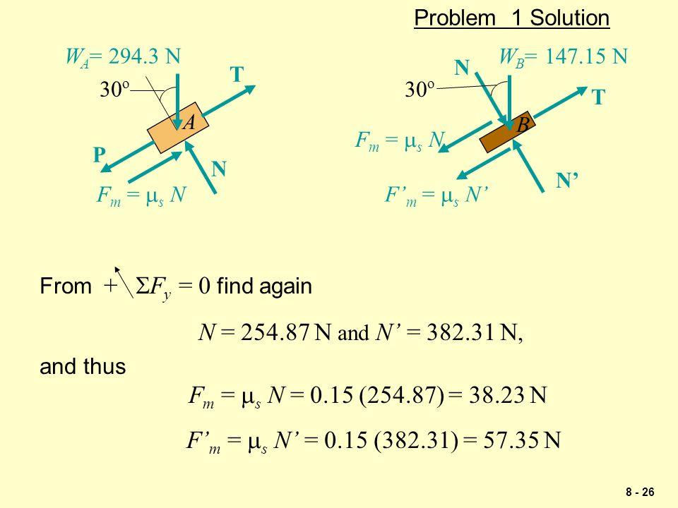 N = 254.87 N and N' = 382.31 N, F'm = ms N' = 0.15 (382.31) = 57.35 N