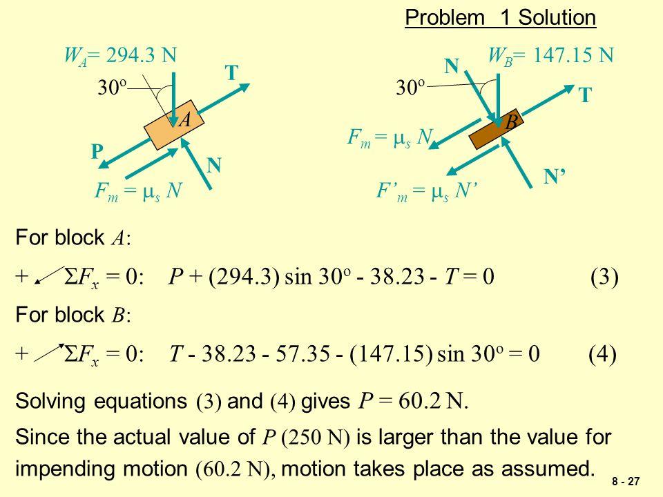 + SFx = 0: P + (294.3) sin 30o - 38.23 - T = 0 (3)