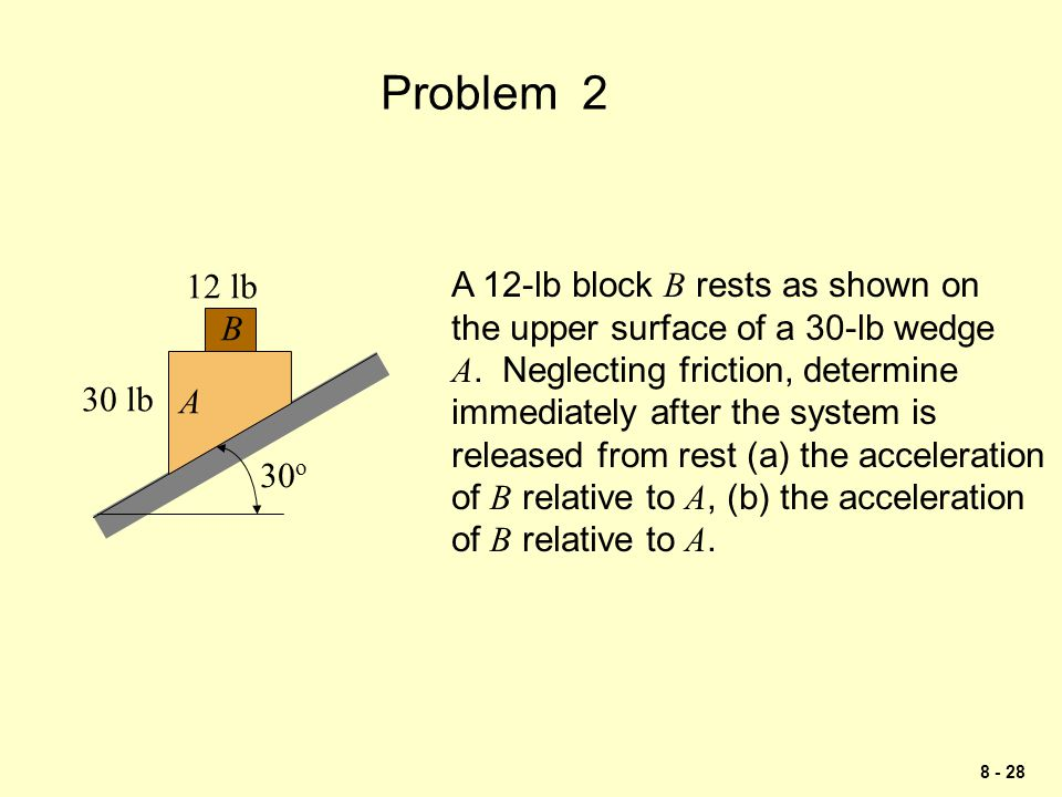 Problem 2 12 lb A 12-lb block B rests as shown on