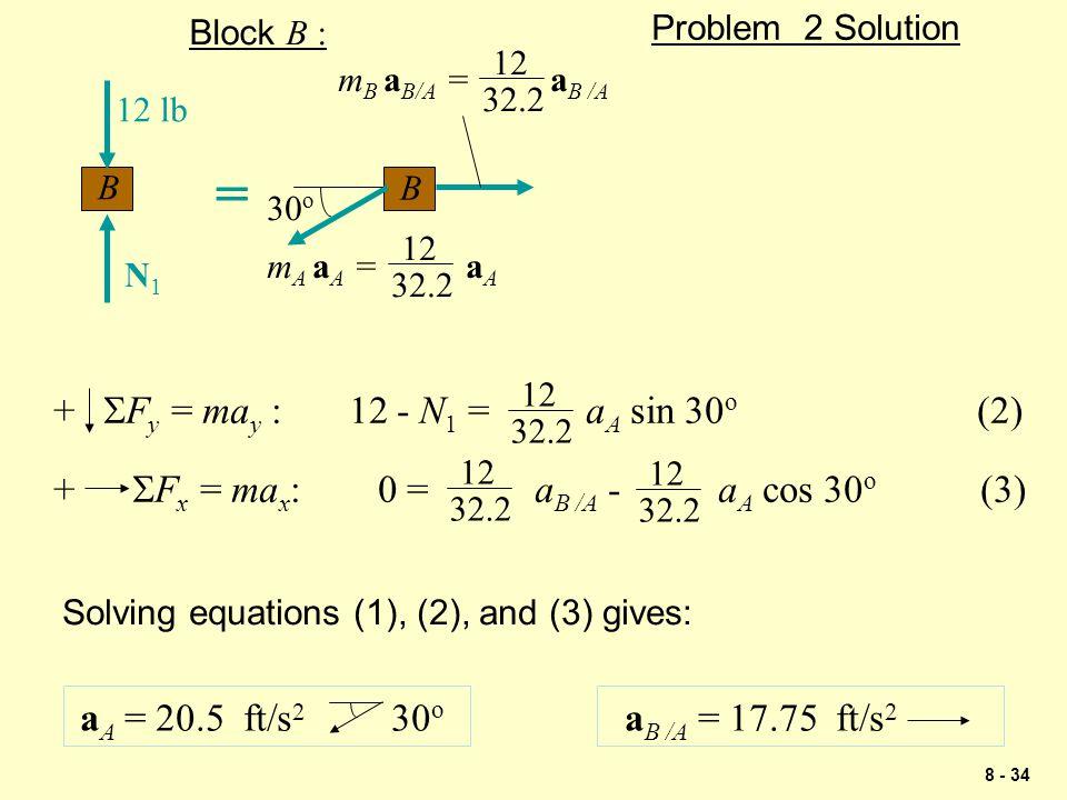 = + SFy = may : 12 - N1 = aA sin 30o (2)