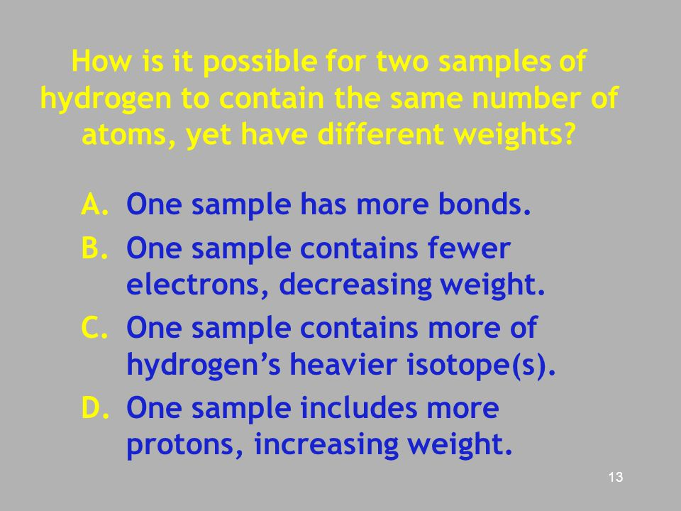 How is it possible for two samples of hydrogen to contain the same number of atoms, yet have different weights