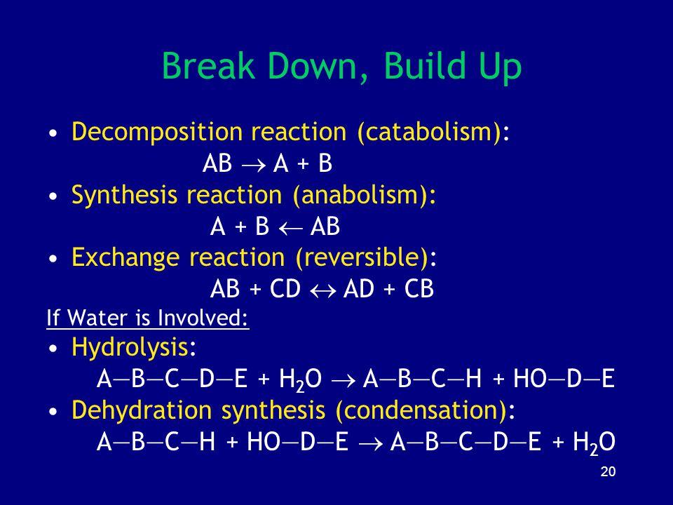 Break Down, Build Up Decomposition reaction (catabolism): AB A + B