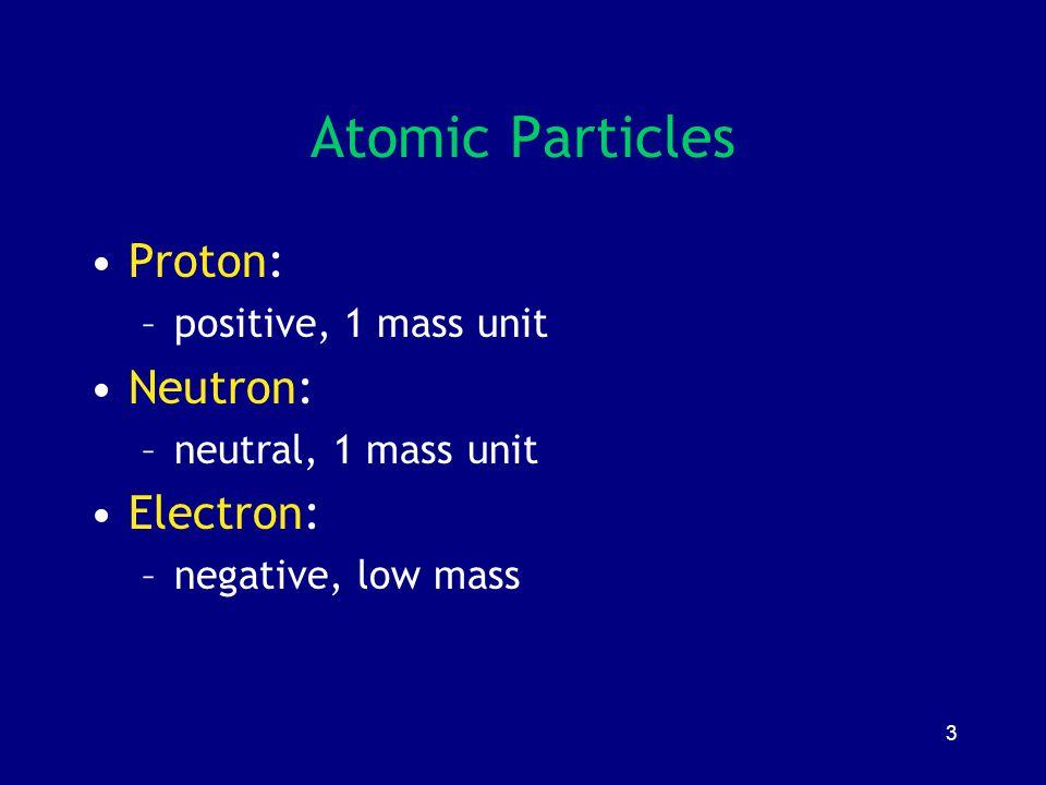 Atomic Particles Proton: Neutron: Electron: positive, 1 mass unit