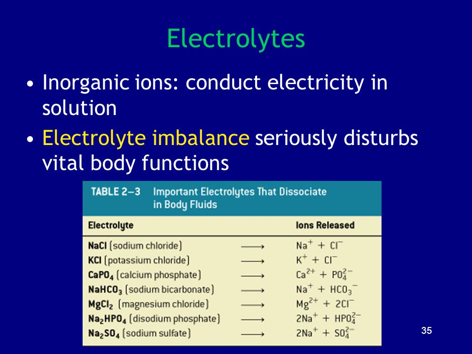 Electrolytes Inorganic ions: conduct electricity in solution
