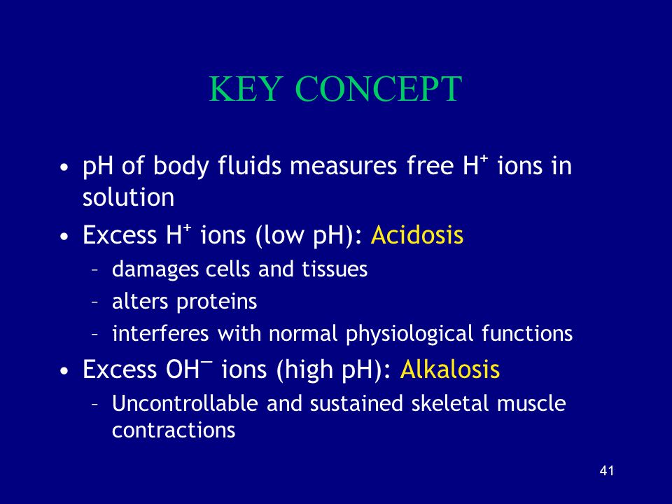 KEY CONCEPT pH of body fluids measures free H+ ions in solution