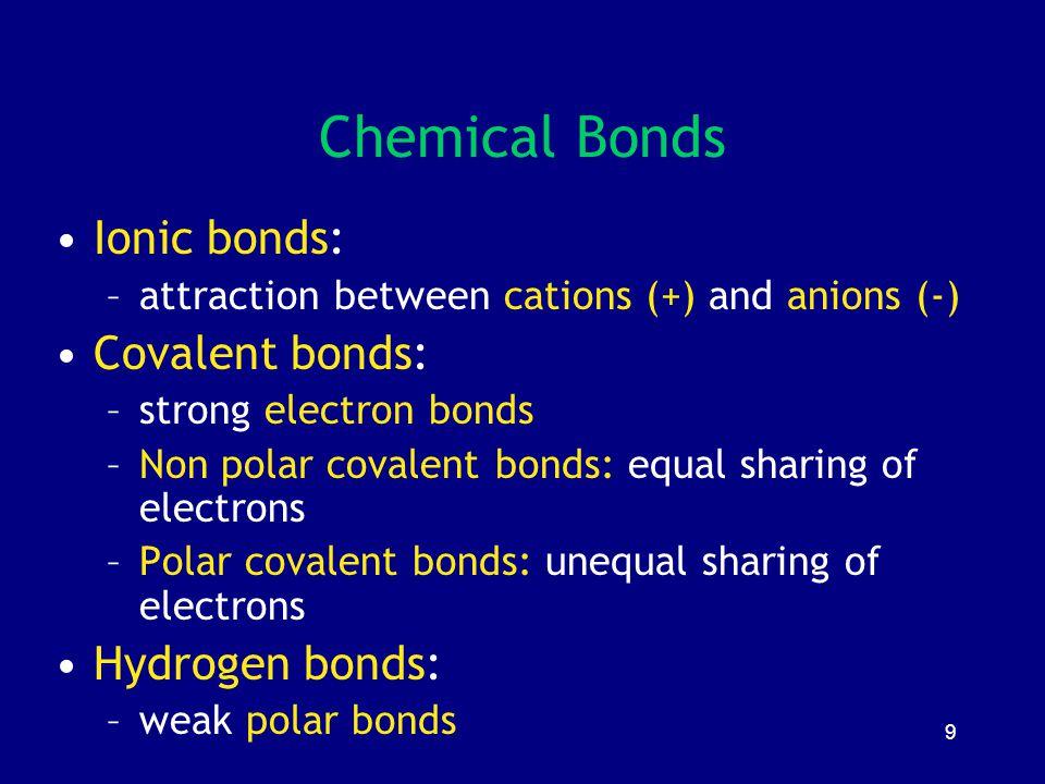 Chemical Bonds Ionic bonds: Covalent bonds: Hydrogen bonds: