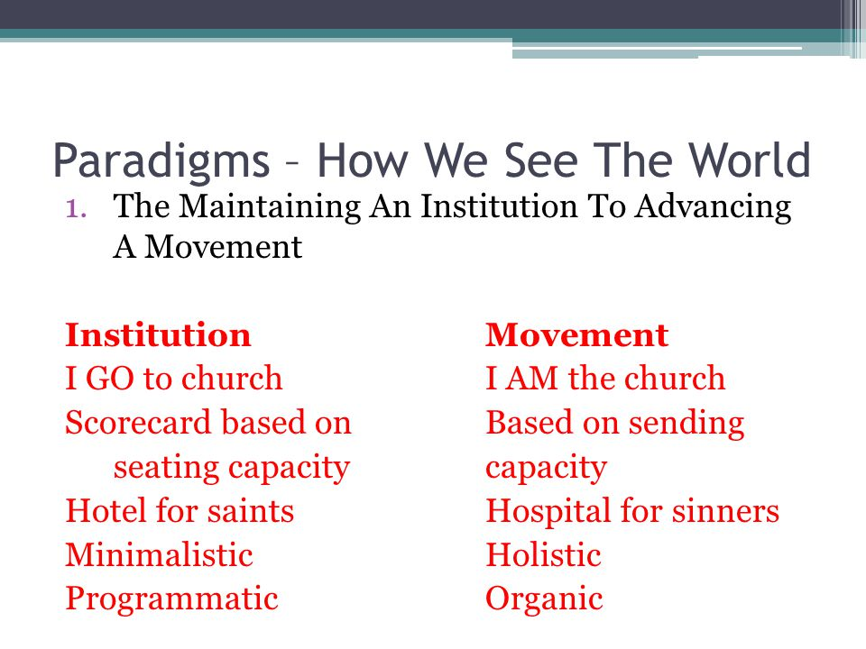 Paradigms – How We See The World