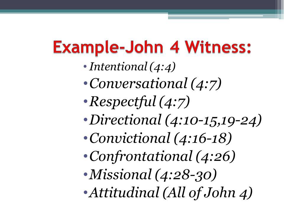 Example-John 4 Witness: