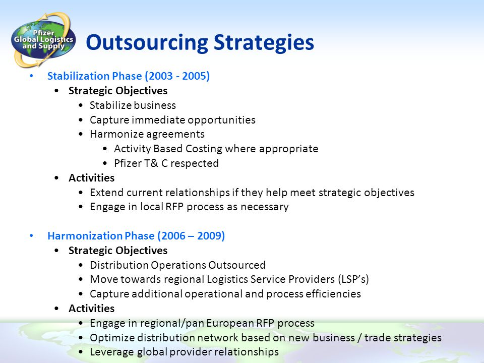 Outsourcing Strategies