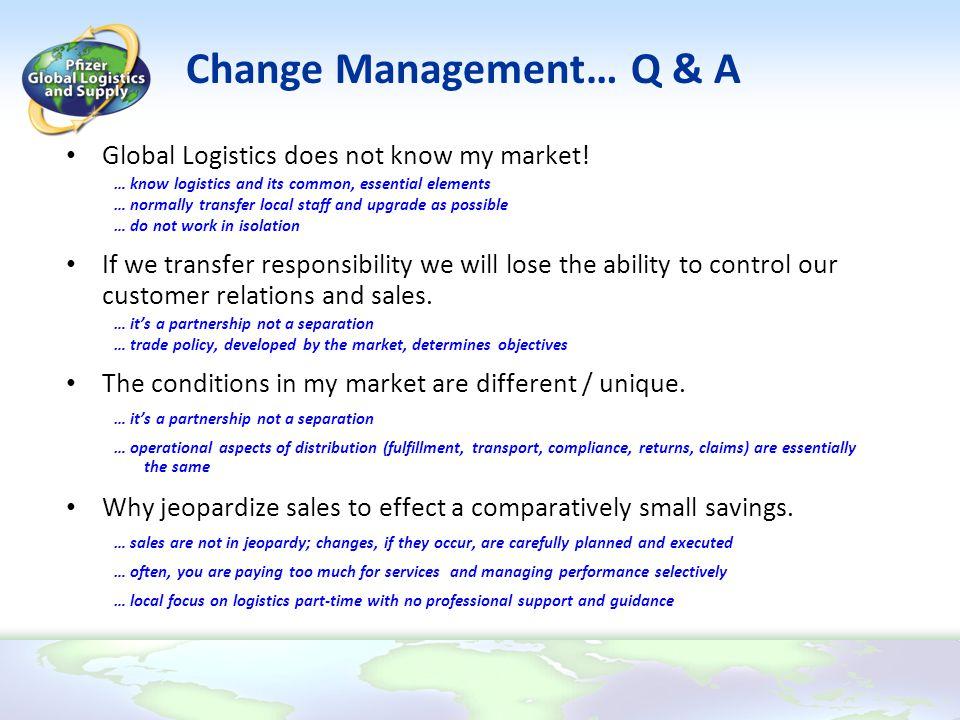 Change Management… Q & A