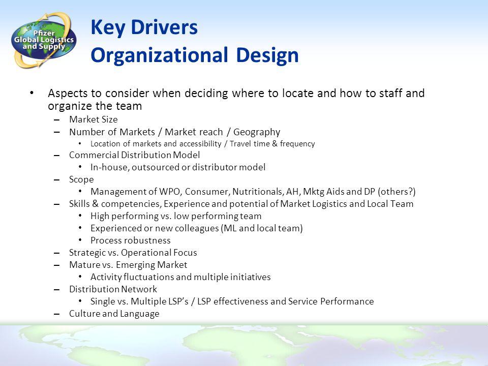 Key Drivers Organizational Design