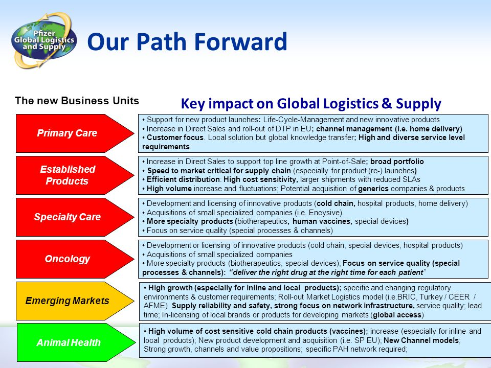 Our Path Forward Key impact on Global Logistics & Supply