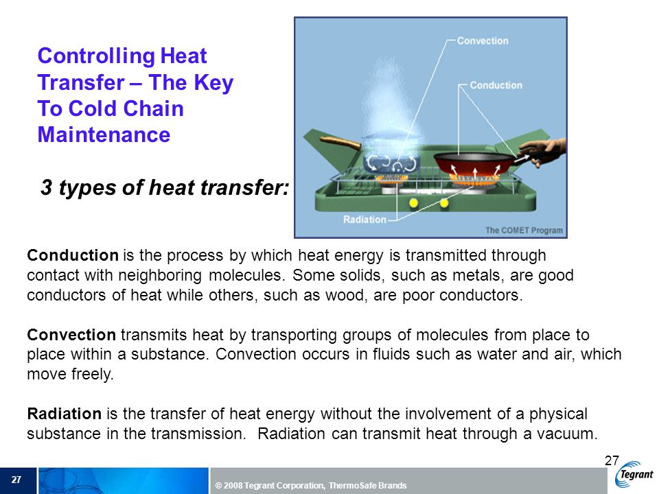 Controlling Heat Transfer – The Key To Cold Chain Maintenance