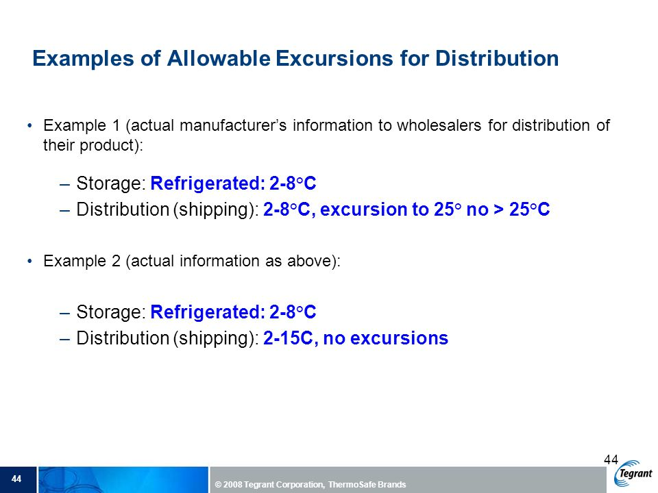 Examples of Allowable Excursions for Distribution