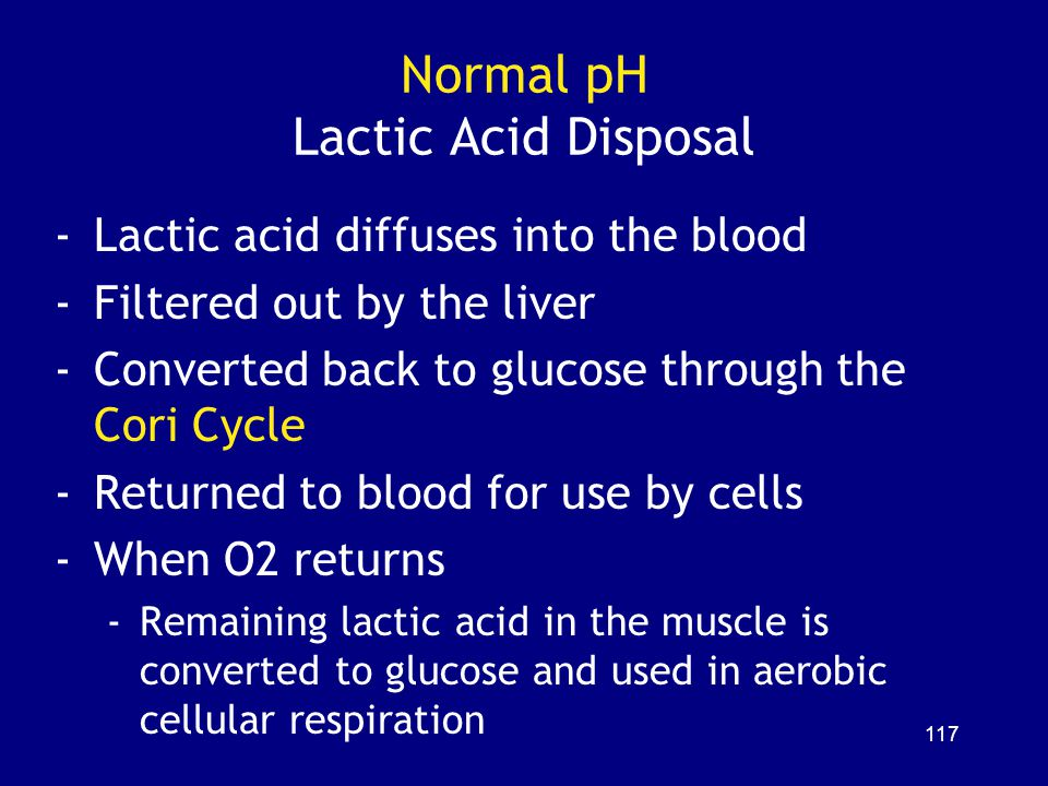 Normal pH Lactic Acid Disposal