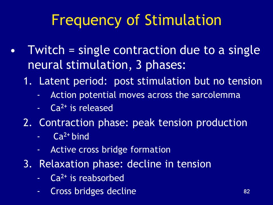 Frequency of Stimulation