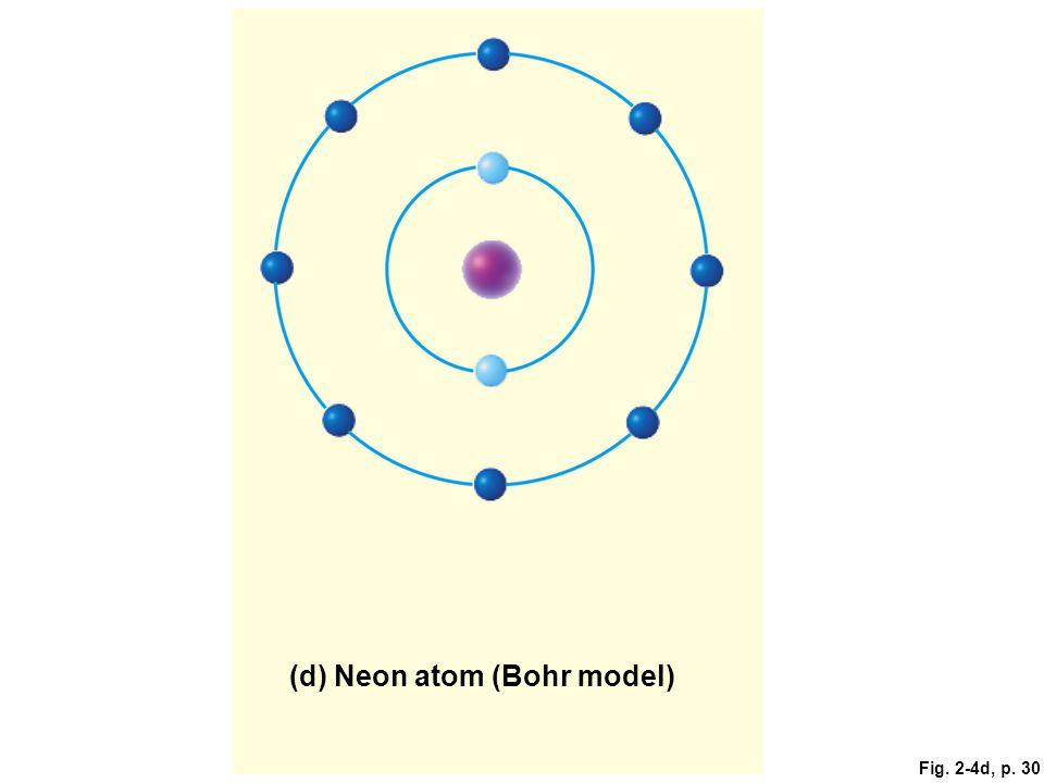 (d) Neon atom (Bohr model)