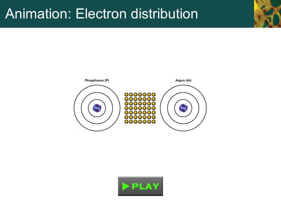 Animation: Electron distribution