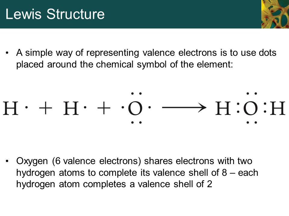 Lewis Structure A simple way of representing valence electrons is to use dots placed around the chemical symbol of the element: