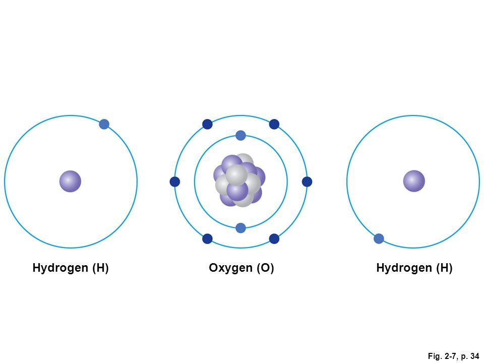 Hydrogen (H) Oxygen (O) Hydrogen (H)