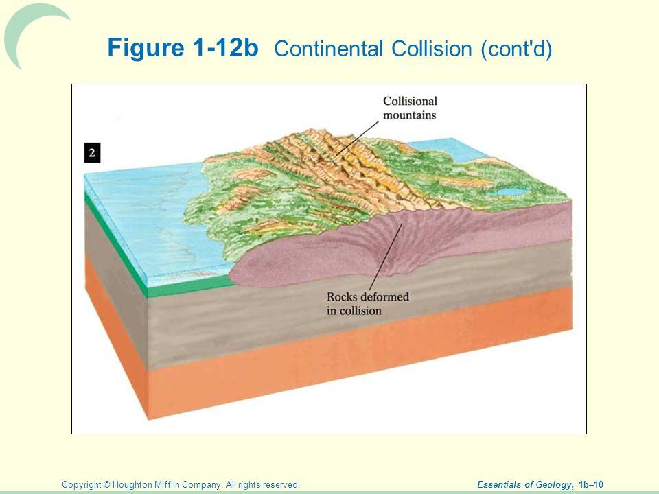Figure 1-12b Continental Collision (cont d)