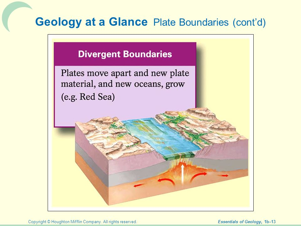 Geology at a Glance Plate Boundaries (cont'd)