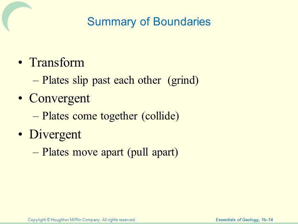 Transform Convergent Divergent Summary of Boundaries