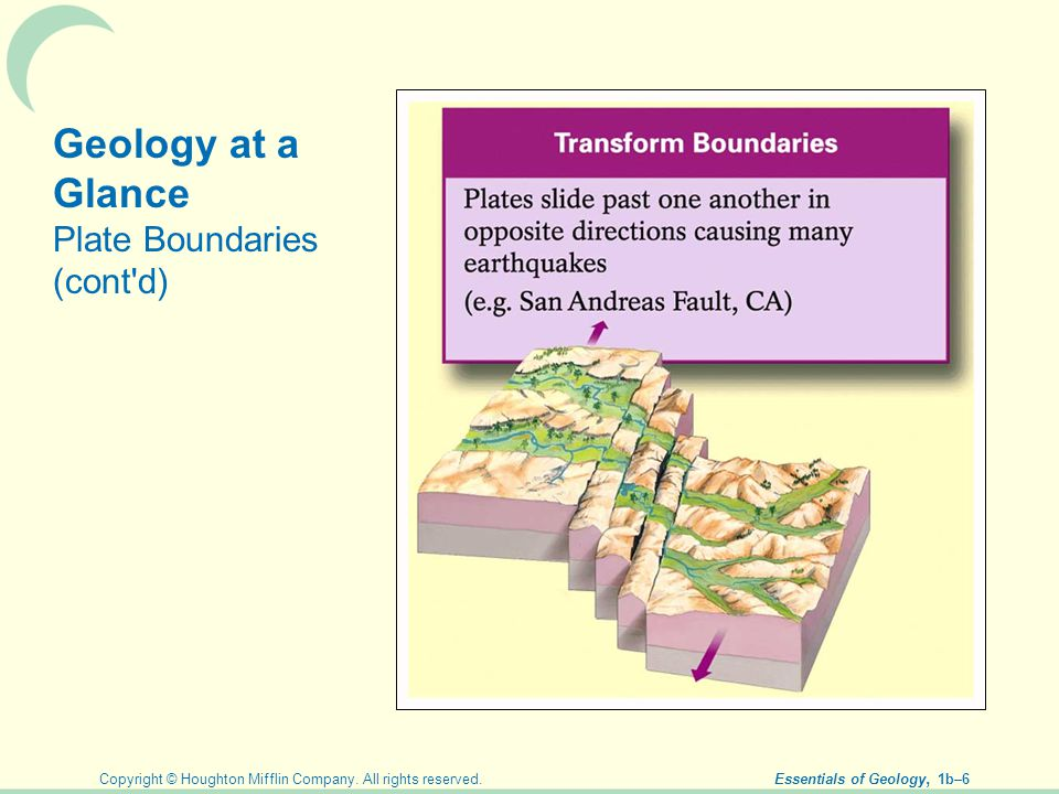 Geology at a Glance Plate Boundaries (cont d)