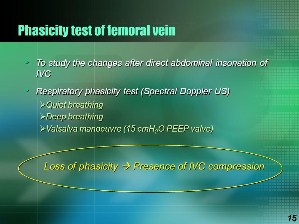 Phasicity test of femoral vein